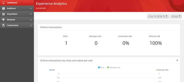 sitecore-experience-analytics