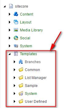 templates-tree