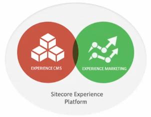 sitecoreexperienceplatform