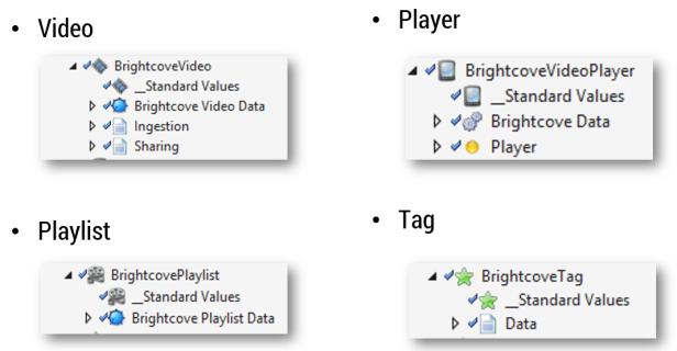 brightcove-templates