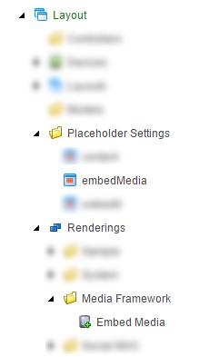 Sitecore-mediaframework-layout
